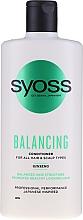 Düfte, Parfümerie und Kosmetik Ausgleichende Haarspülung für alle Haartypen mit Ginseng - Syoss Balancing Ginseng Conditioner